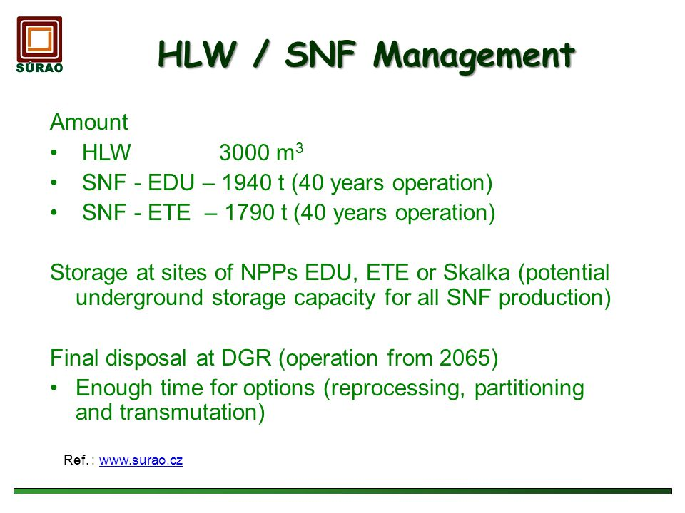 HLW / SNF Management Amount HLW 3000 m3