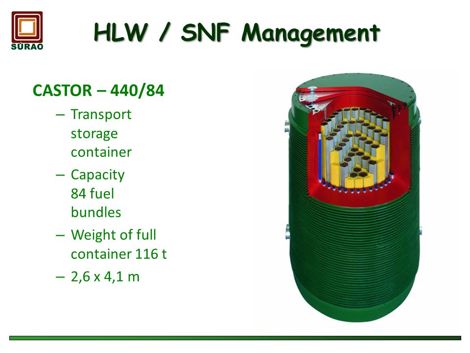 HLW / SNF Management CASTOR – 440/84 Transport storage container