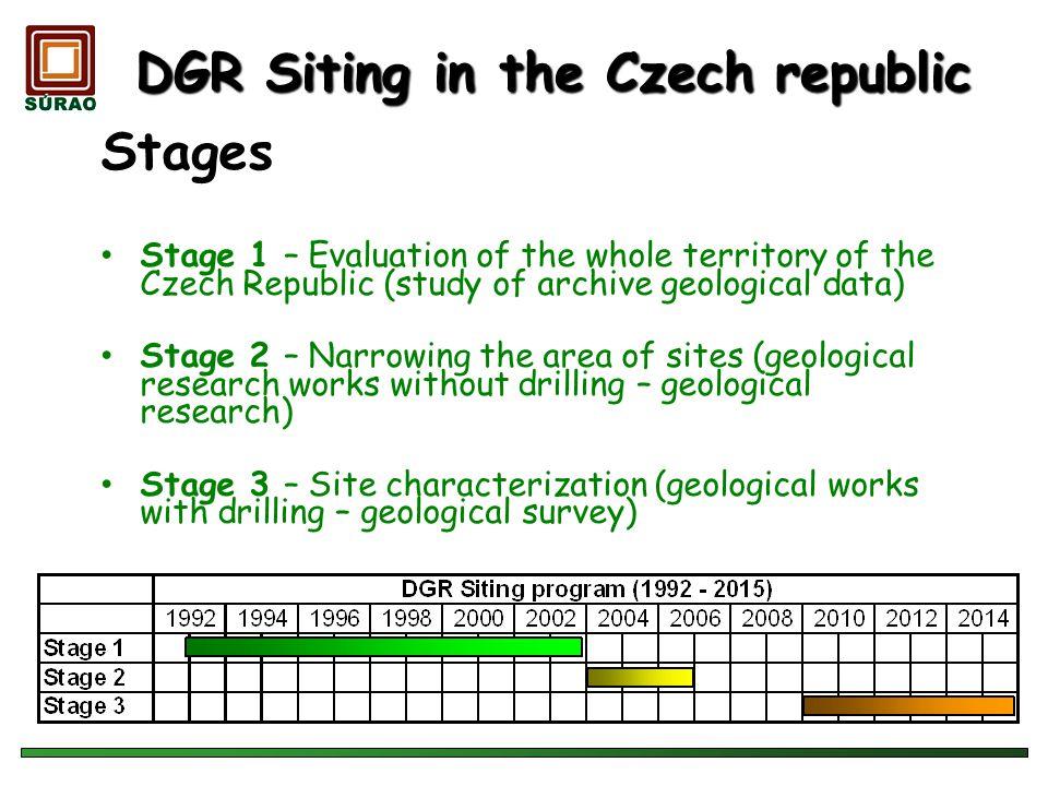 DGR Siting in the Czech republic