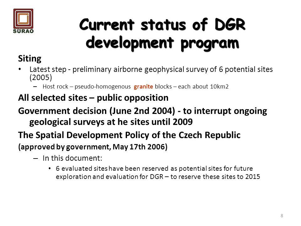 Current status of DGR development program