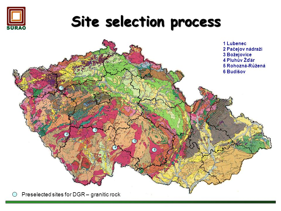 Site selection process