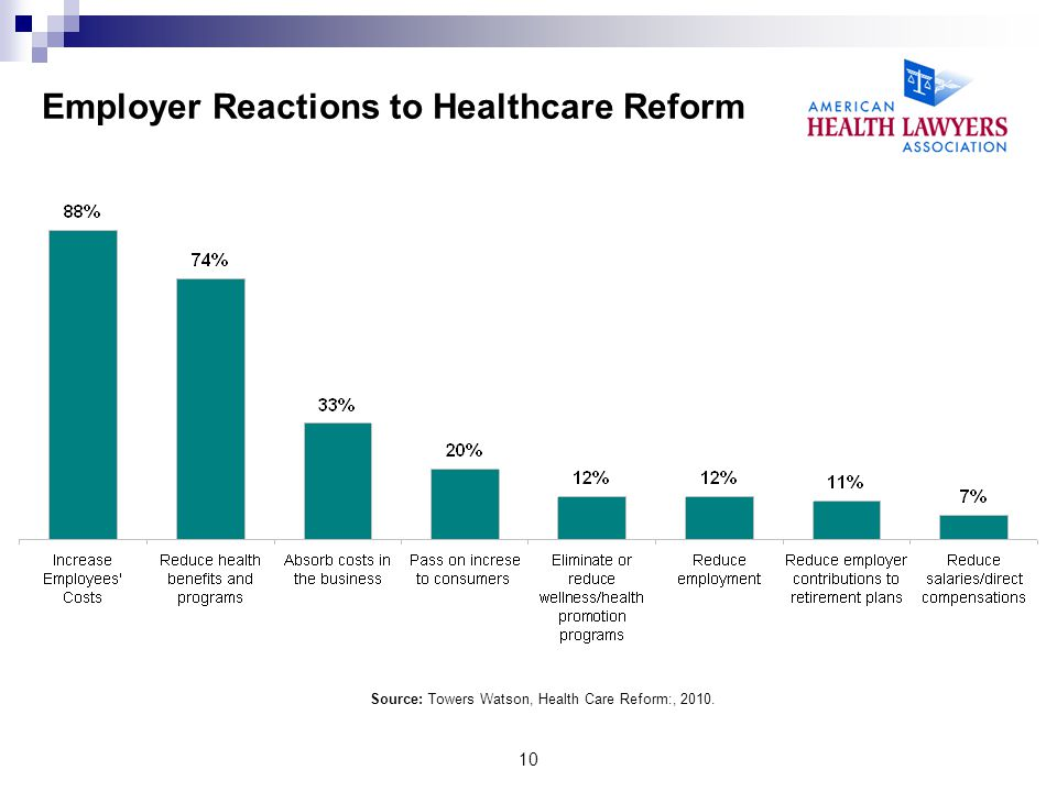 Employer Reactions to Healthcare Reform
