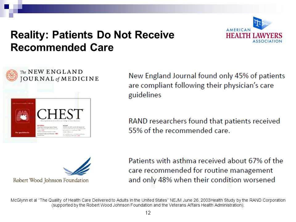 Reality: Patients Do Not Receive Recommended Care