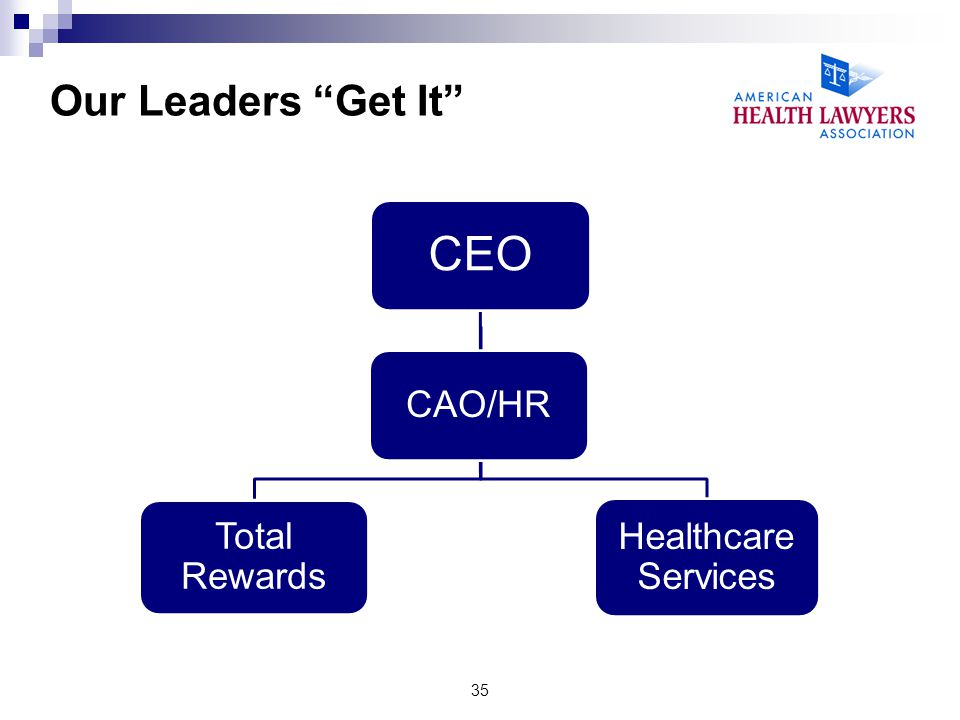 Our Leaders Get It CEO Total Rewards Healthcare Services CAO/HR