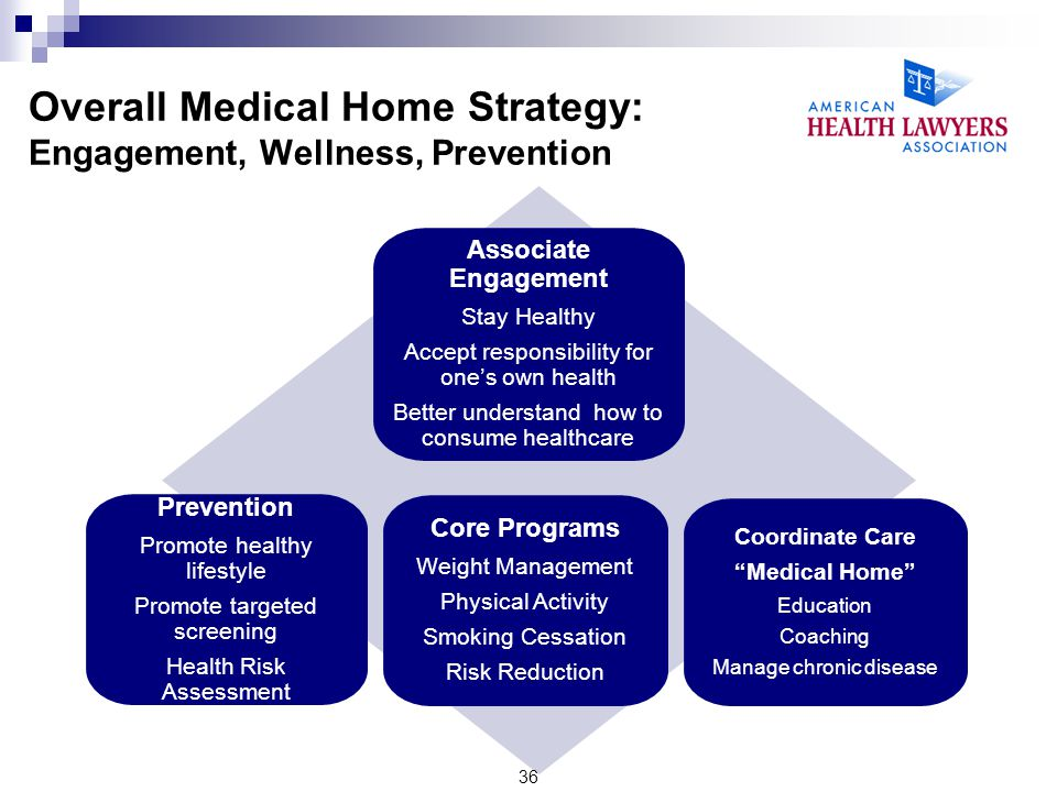 Overall Medical Home Strategy: Engagement, Wellness, Prevention