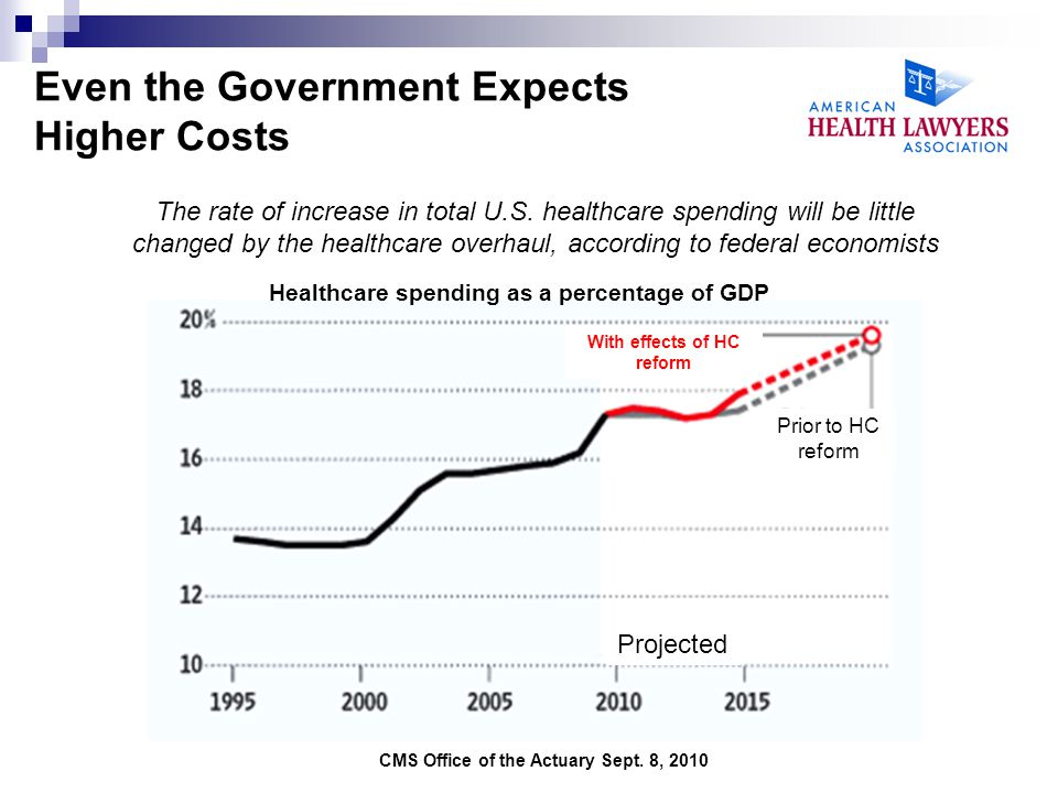 Even the Government Expects Higher Costs