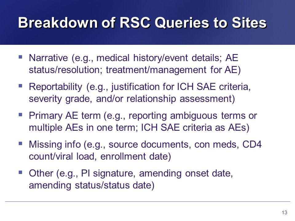 Breakdown of RSC Queries to Sites