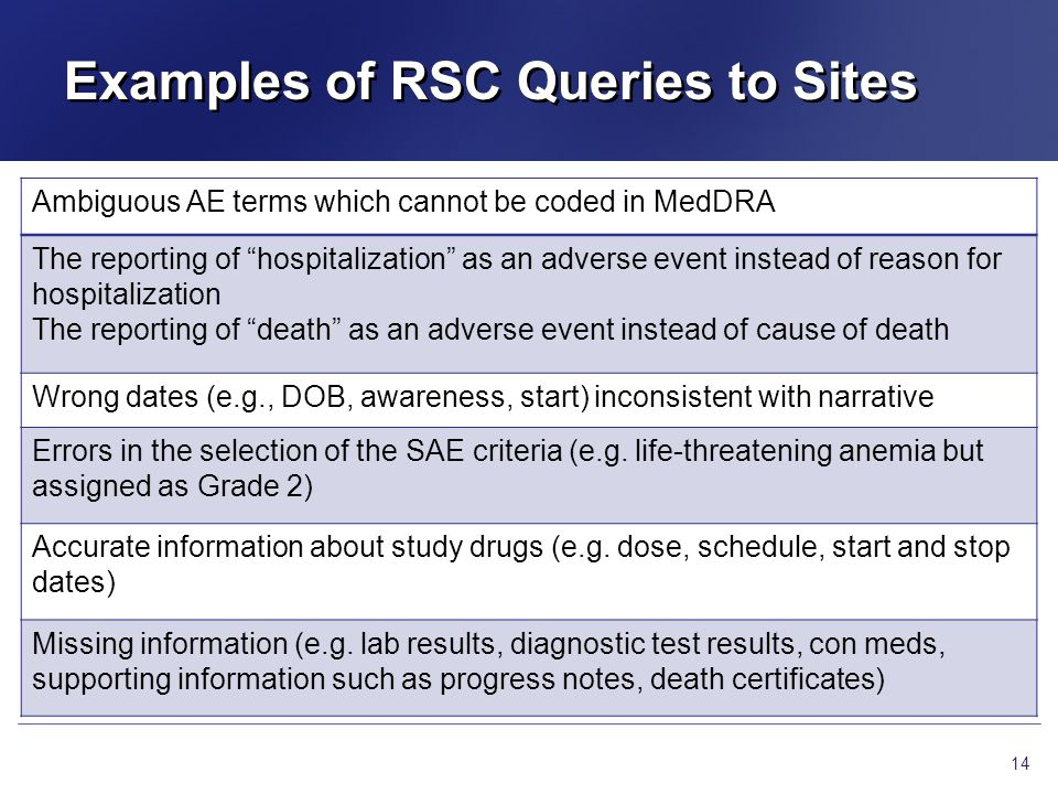 Examples of RSC Queries to Sites