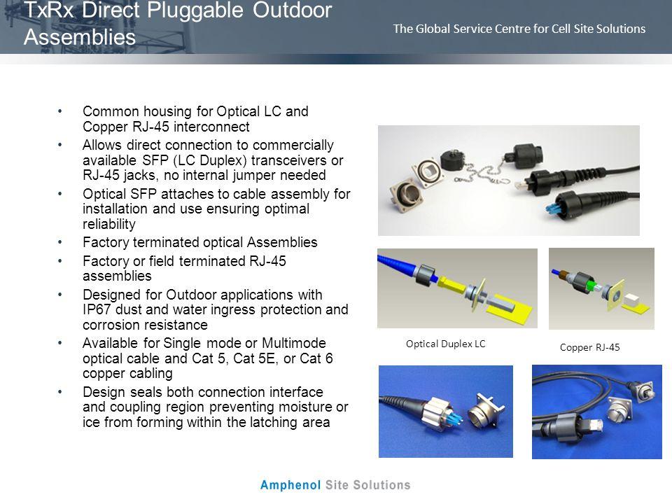 TxRx Direct Pluggable Outdoor Assemblies