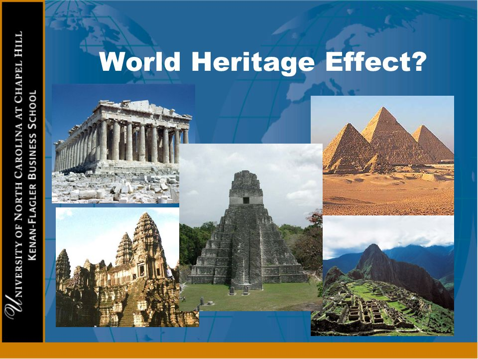 World Heritage Effect