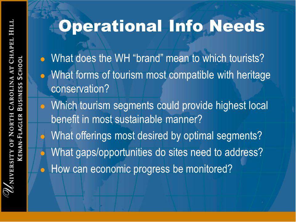 Operational Info Needs