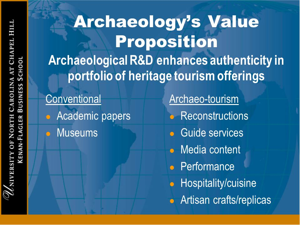 Archaeology's Value Proposition Archaeological R&D enhances authenticity in portfolio of heritage tourism offerings