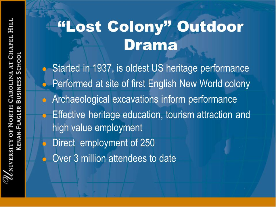Lost Colony Outdoor Drama
