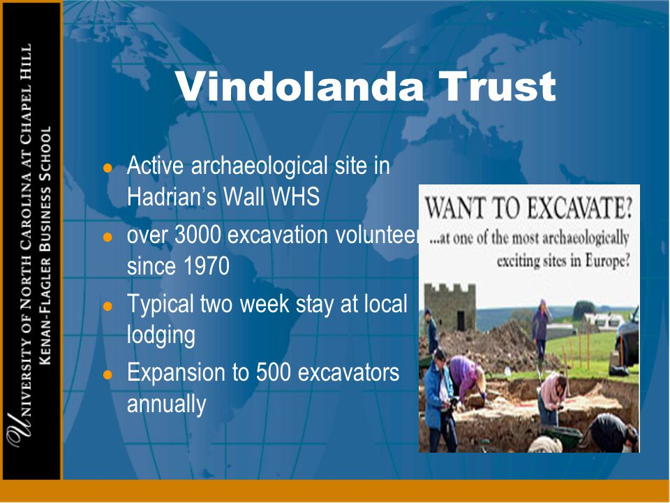 Vindolanda Trust Active archaeological site in Hadrian's Wall WHS