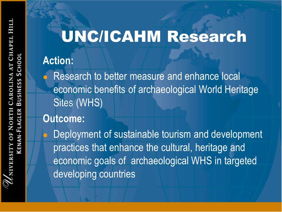 UNC/ICAHM Research Action: