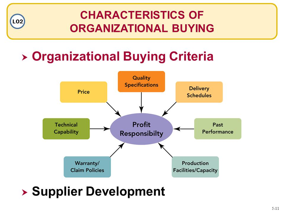 buyer and seller relationship in industrial marketing jobs