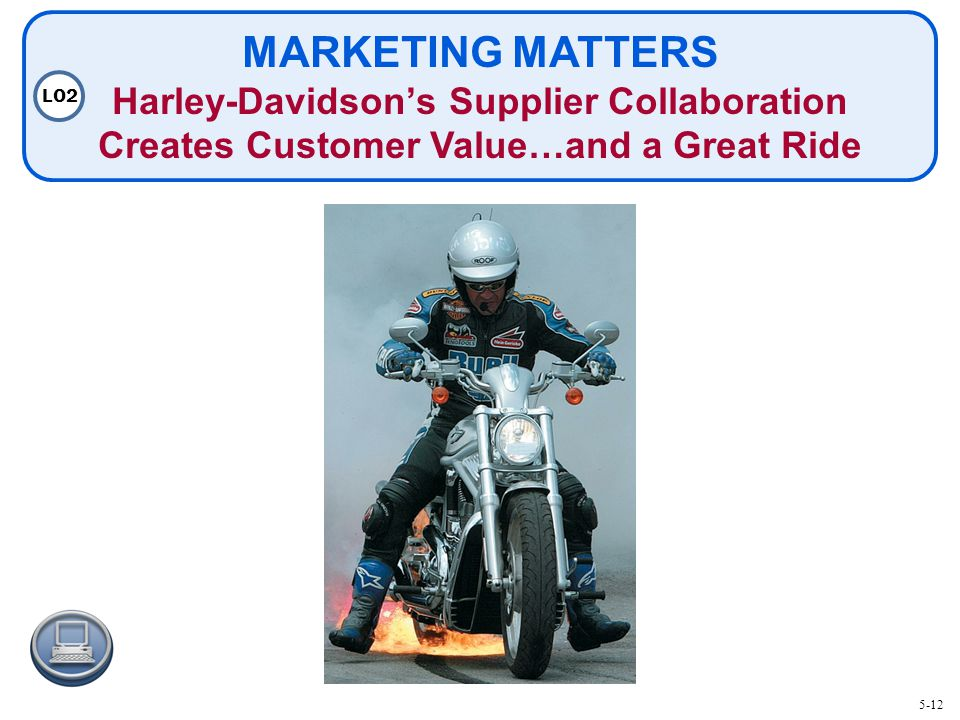 MARKETING MATTERS Harley-Davidson's Supplier Collaboration Creates Customer Value…and a Great Ride
