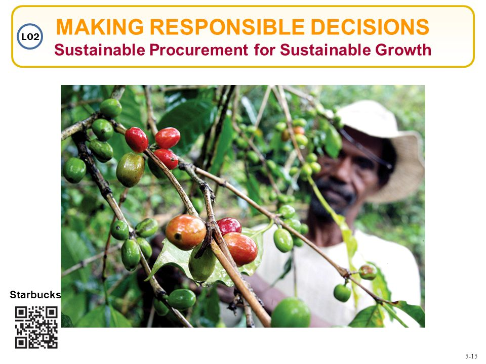 MAKING RESPONSIBLE DECISIONS Sustainable Procurement for Sustainable Growth