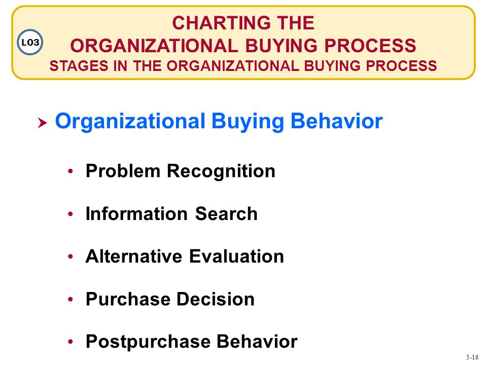 organisational buyer behaviour Organizational buying behavior in business tourism market  principles of  organizational buying behavior and main concepts of the topic.