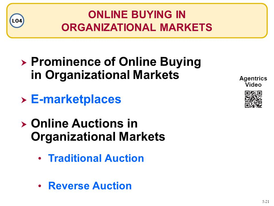ONLINE BUYING IN ORGANIZATIONAL MARKETS
