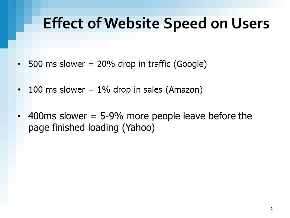 Effect of Website Speed on Users