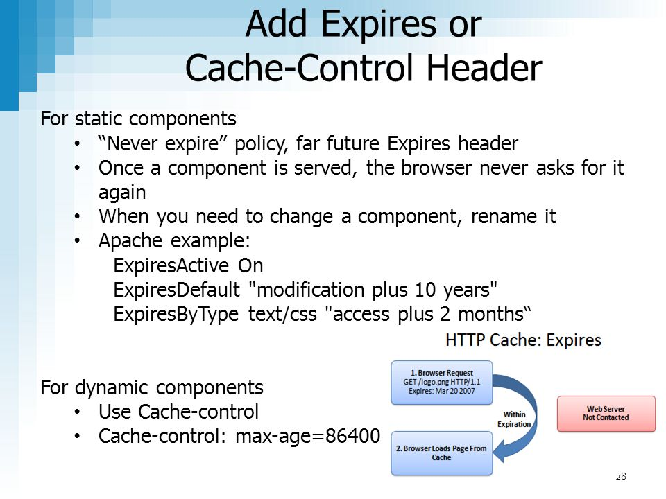Add Expires or Cache-Control Header