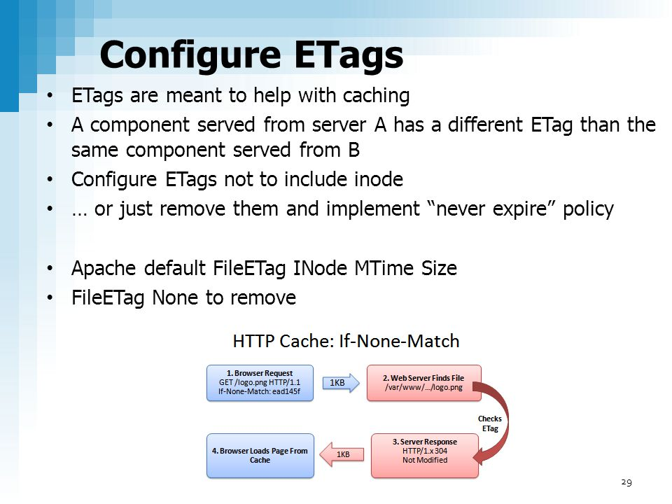 Configure ETags ETags are meant to help with caching