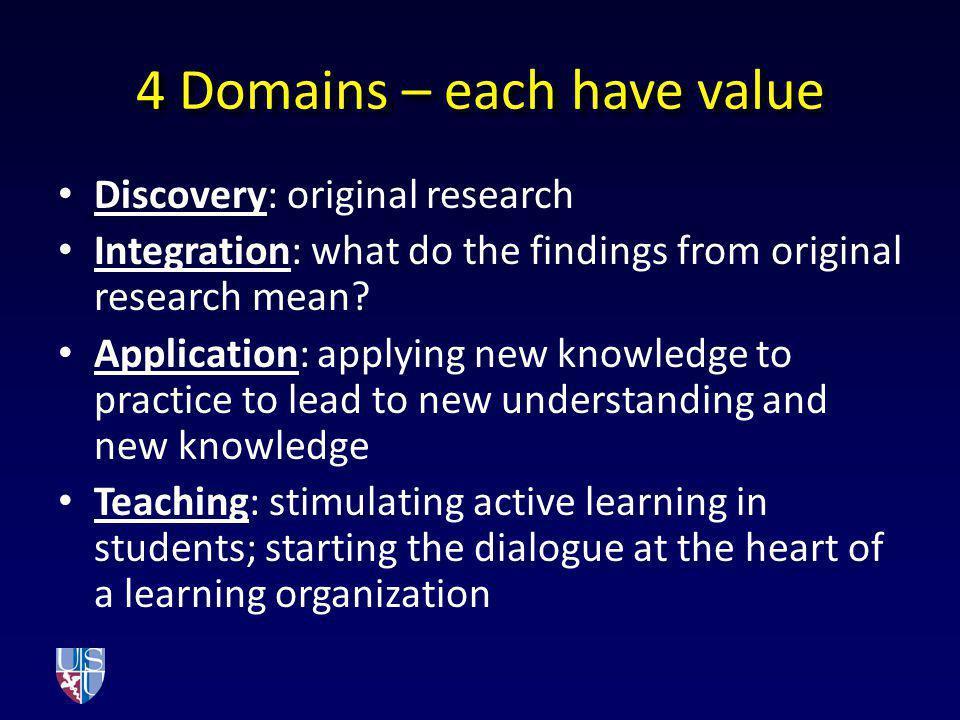 4 Domains – each have value