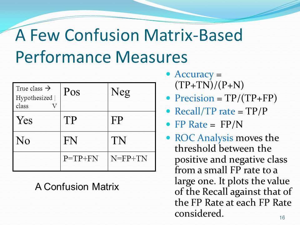 A Few Confusion Matrix-Based Performance Measures