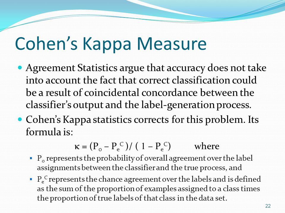 Cohen's Kappa Measure