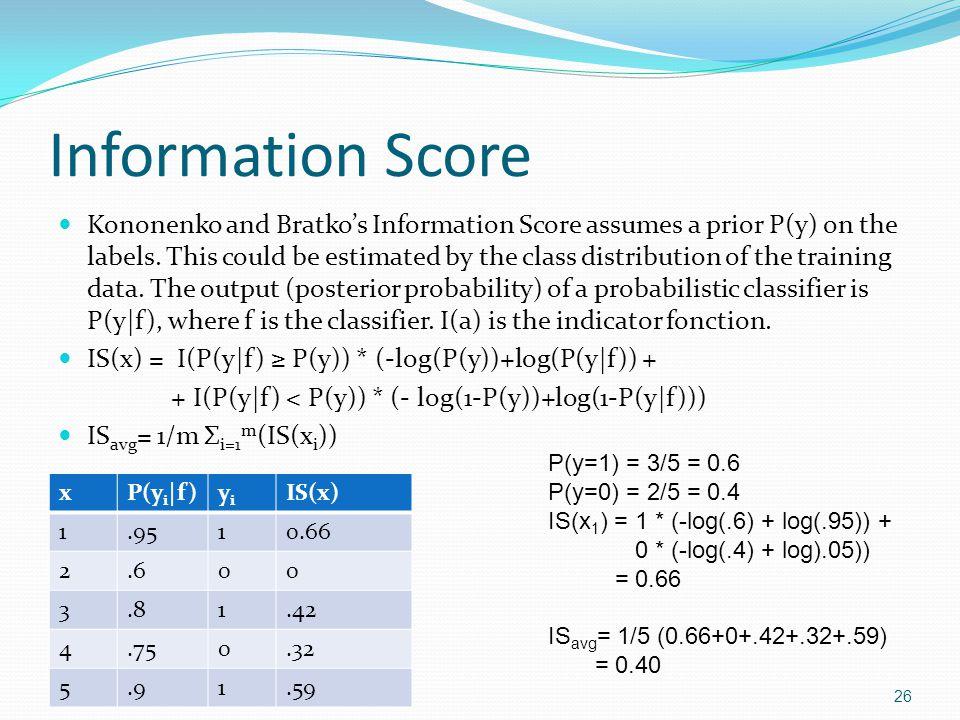 Information Score