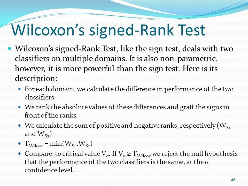 Wilcoxon's signed-Rank Test