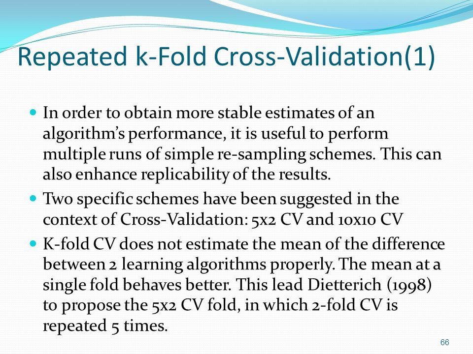 Repeated k-Fold Cross-Validation(1)