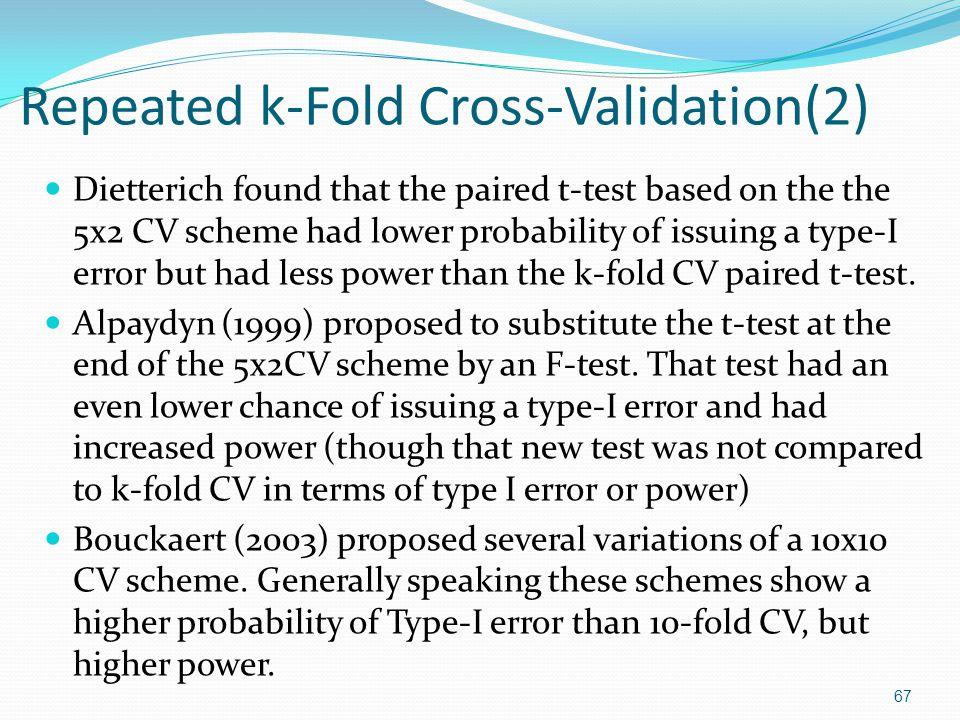 Repeated k-Fold Cross-Validation(2)