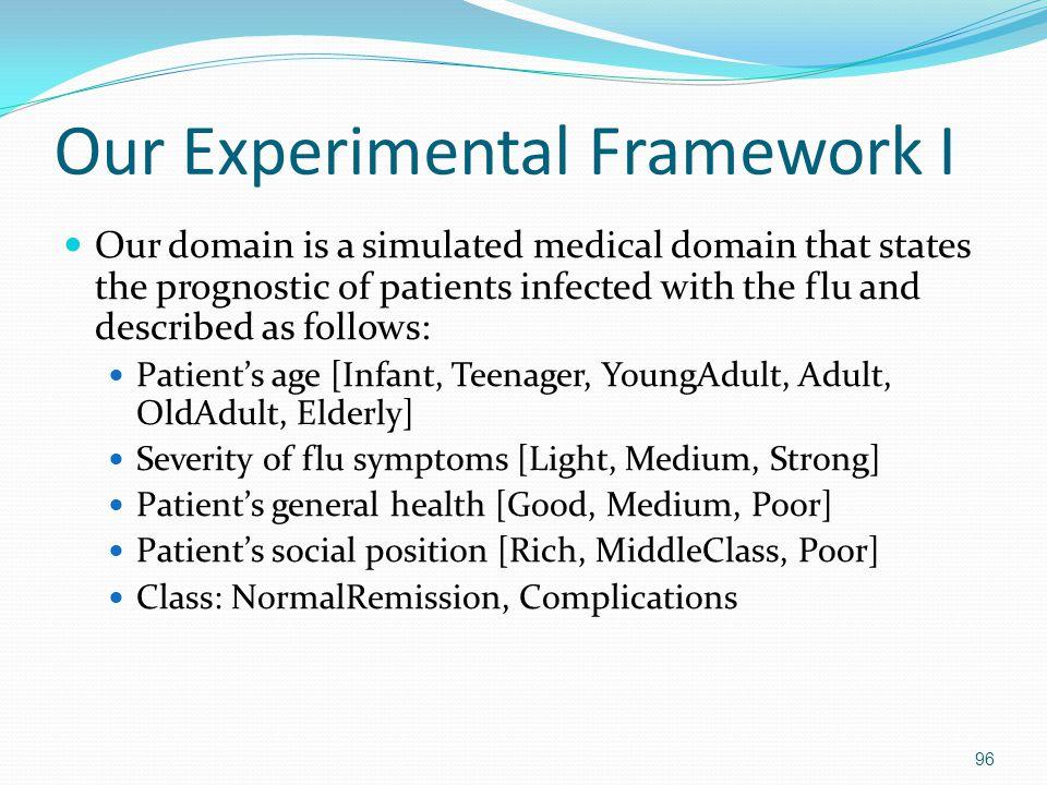 Our Experimental Framework I