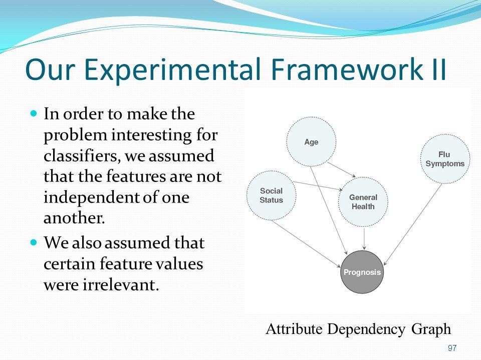Our Experimental Framework II