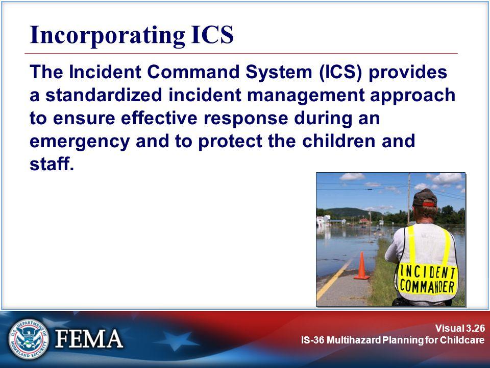 Incorporating ICS