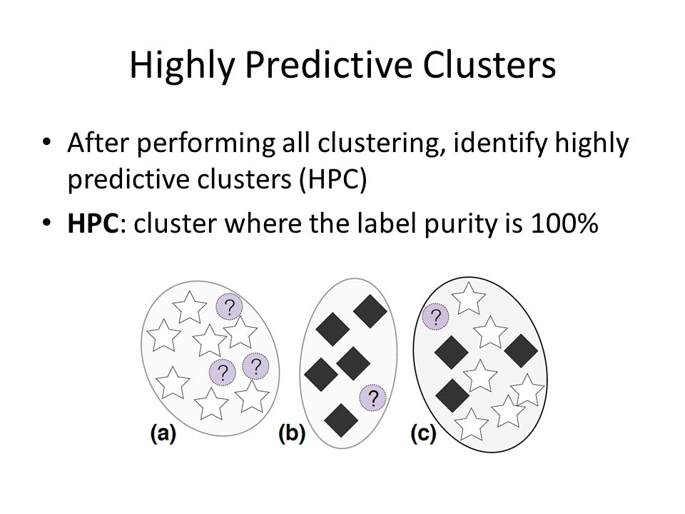 Highly Predictive Clusters