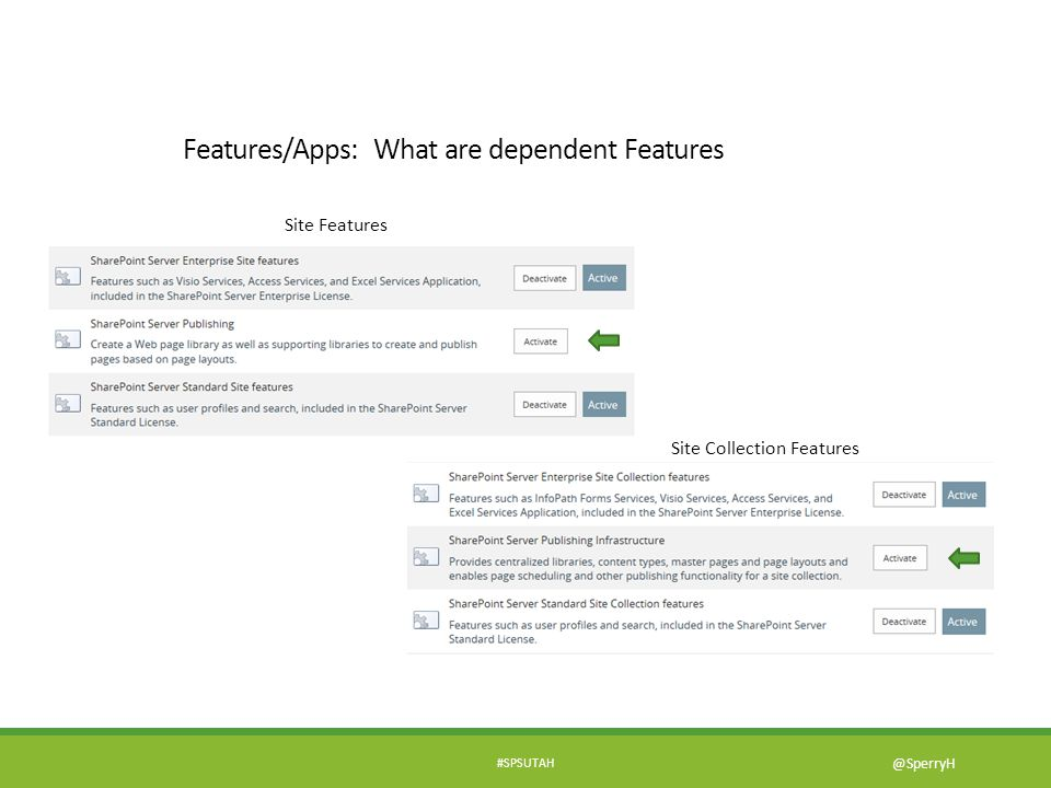 Features/Apps: What are dependent Features