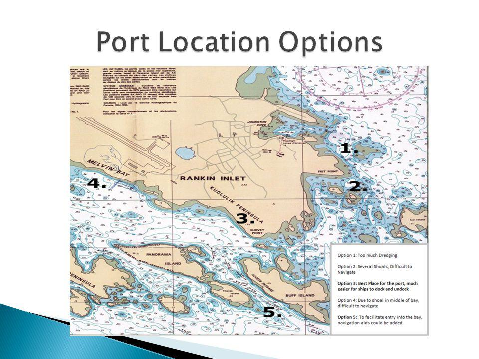 Port Location Options