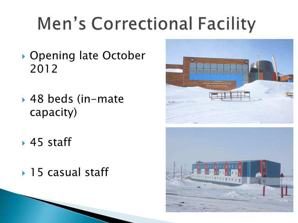 Men's Correctional Facility