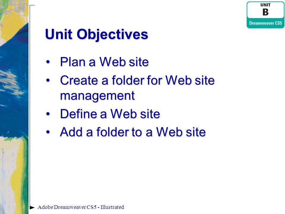 Unit Objectives Plan a Web site