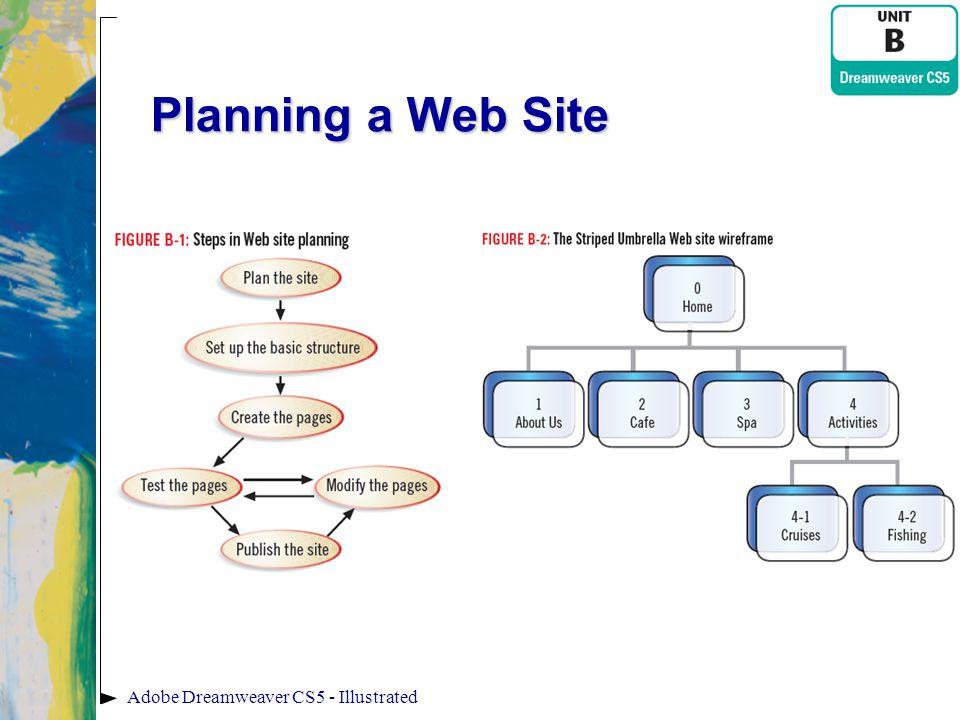 Planning a Web Site Adobe Dreamweaver CS5 - Illustrated