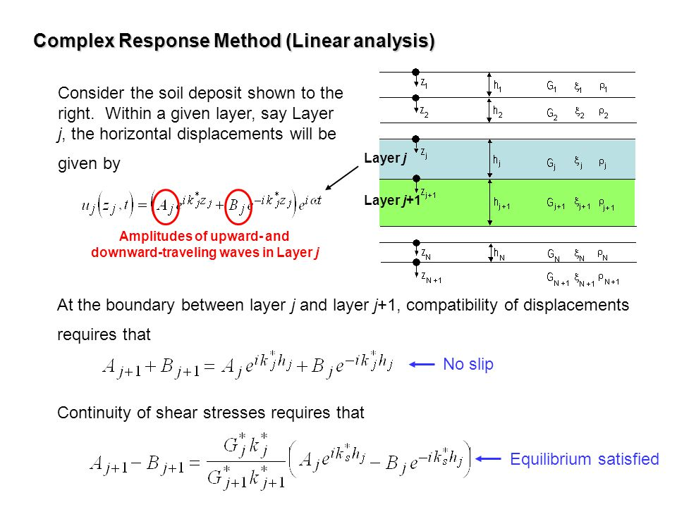 Amplitudes of upward- and downward-traveling waves in Layer j