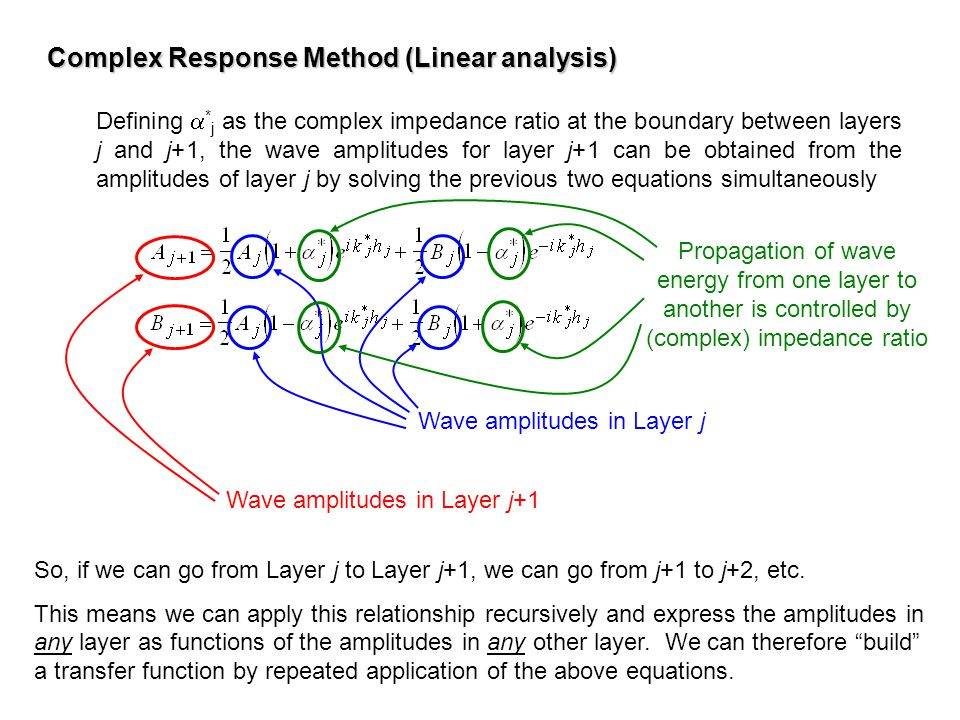 Complex Response Method (Linear analysis)