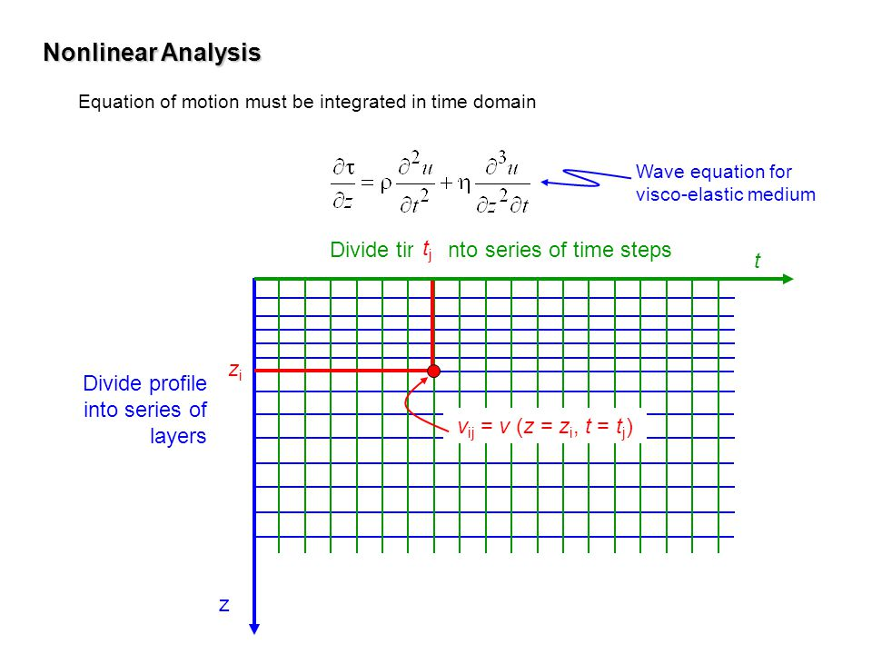 Nonlinear Analysis Divide time into series of time steps tj t zi