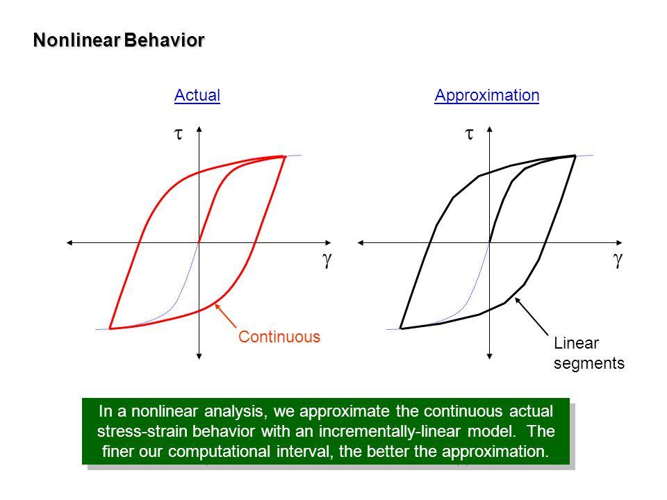 t t g g Nonlinear Behavior Actual Approximation Continuous