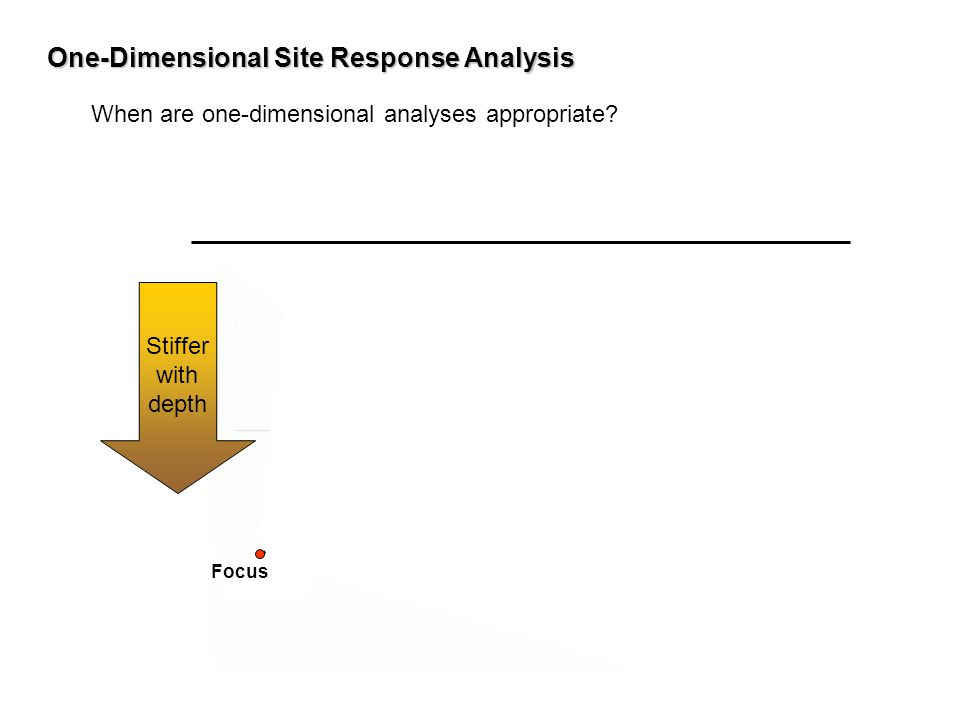 One-Dimensional Site Response Analysis