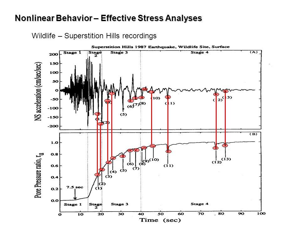 Nonlinear Behavior – Effective Stress Analyses