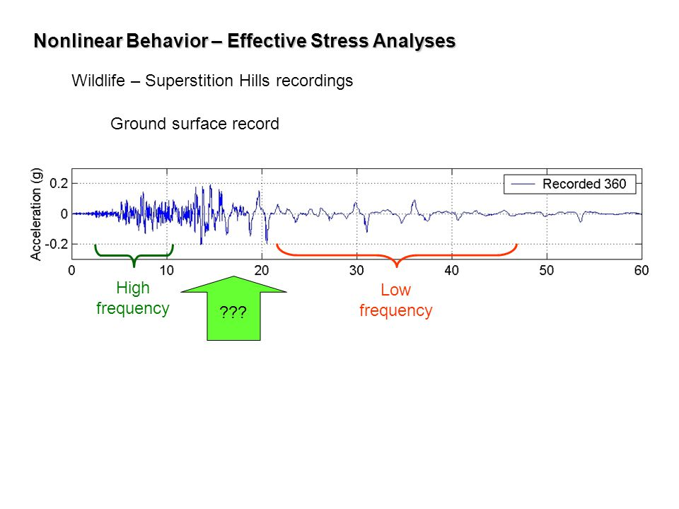 Nonlinear Behavior – Effective Stress Analyses